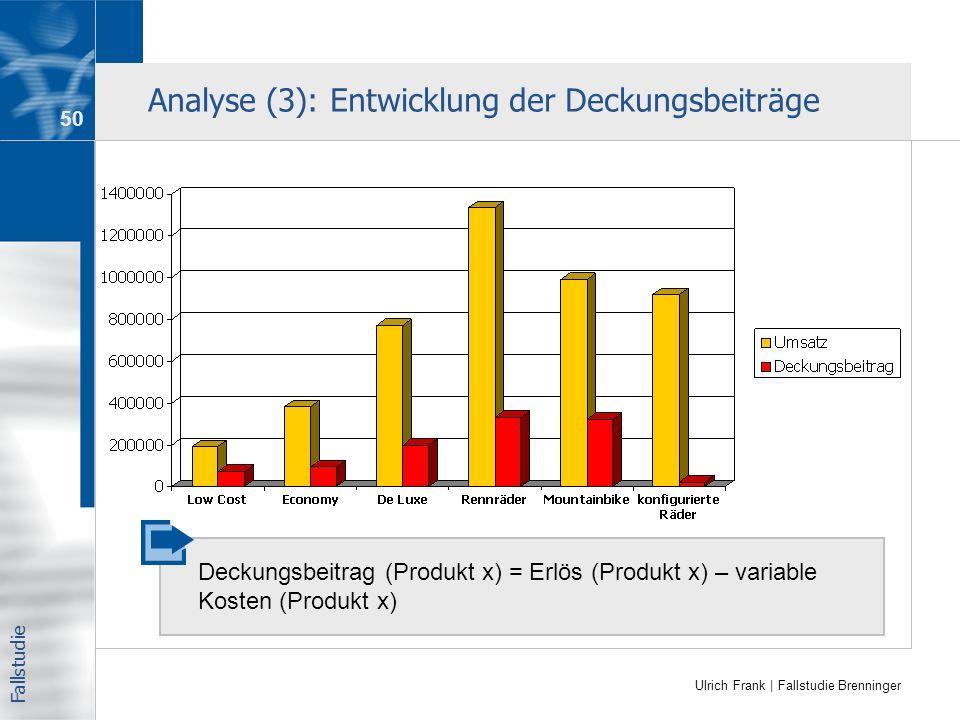 Ulrich Frank | Fallstudie Brenninger Analyse (3): Entwicklung der Deckungsbeiträge Deckungsbeitrag (Produkt x) = Erlös (Produkt x) – variable Kosten (