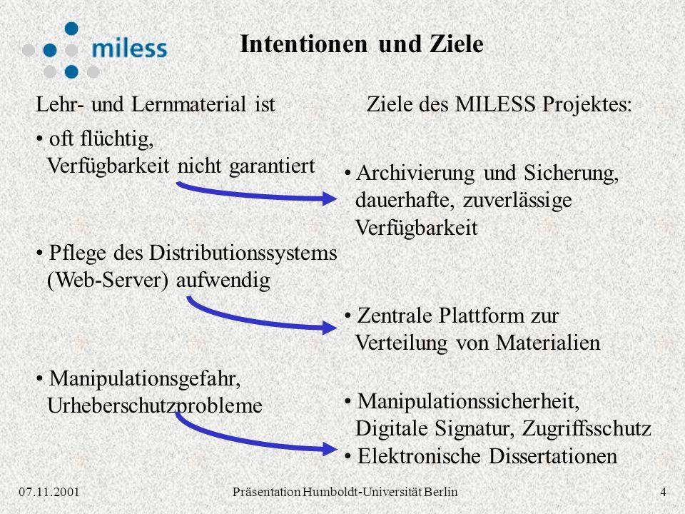 1507.11.2001Präsentation Humboldt-Universität Berlin MILESS Persistenz-Layer (Java-Klassenbibliothek): MILESS Daten-Objekte erzeugen, lesen, ändern, löschen, suchen IBM Enterprise Information Portal / Content Manager API (C, C++, Java,...) MILESS Datenmodell-Klassen (Java-Klassenbibliothek): Dokumente, Personen, Derivate,...