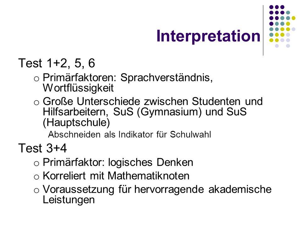 Interpretation Test 1+2, 5, 6 o Primärfaktoren: Sprachverständnis, Wortflüssigkeit o Große Unterschiede zwischen Studenten und Hilfsarbeitern, SuS (Gy