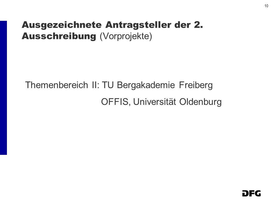 10 Ausgezeichnete Antragsteller der 2. Ausschreibung (Vorprojekte) Themenbereich II: TU Bergakademie Freiberg OFFIS, Universität Oldenburg