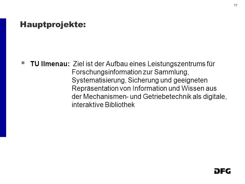 11 Hauptprojekte: TU Ilmenau: Ziel ist der Aufbau eines Leistungszentrums für Forschungsinformation zur Sammlung, Systematisierung, Sicherung und geeigneten Repräsentation von Information und Wissen aus der Mechanismen- und Getriebetechnik als digitale, interaktive Bibliothek