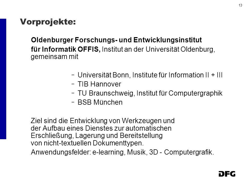 13 Vorprojekte: Oldenburger Forschungs- und Entwicklungsinstitut für Informatik OFFIS, Institut an der Universität Oldenburg, gemeinsam mit - Universi