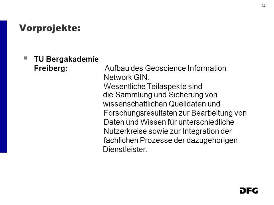 14 Vorprojekte: TU Bergakademie Freiberg: Aufbau des Geoscience Information Network GIN. Wesentliche Teilaspekte sind die Sammlung und Sicherung von w