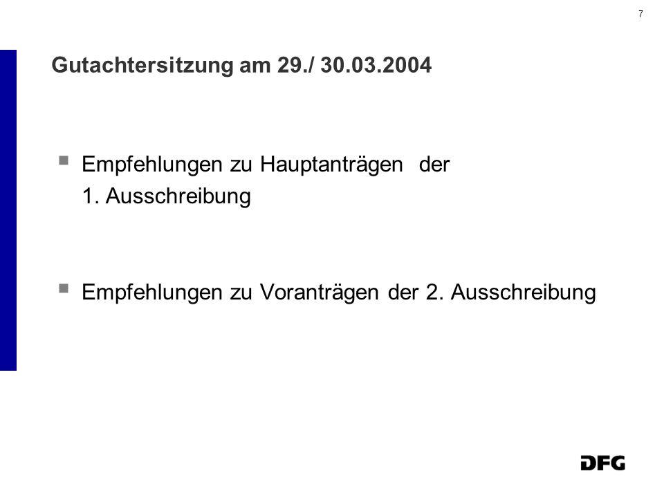 7 Gutachtersitzung am 29./ 30.03.2004 Empfehlungen zu Hauptanträgen der 1. Ausschreibung Empfehlungen zu Voranträgen der 2. Ausschreibung