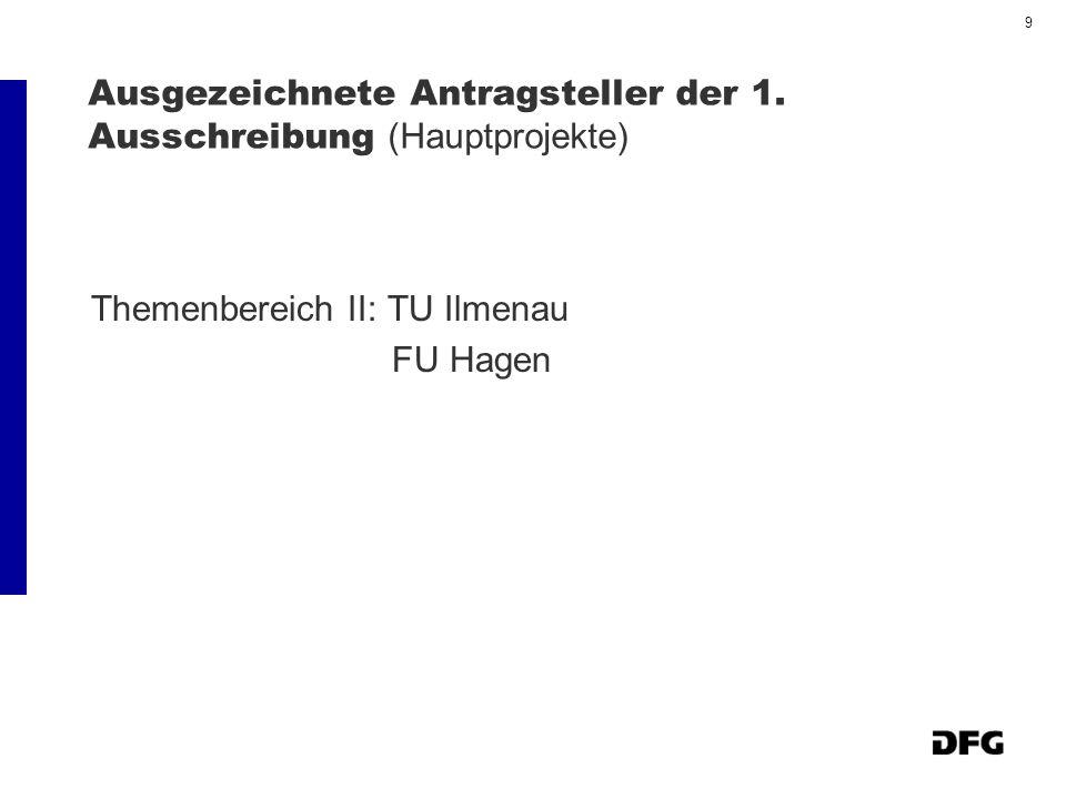 9 Ausgezeichnete Antragsteller der 1. Ausschreibung (Hauptprojekte) Themenbereich II: TU Ilmenau FU Hagen