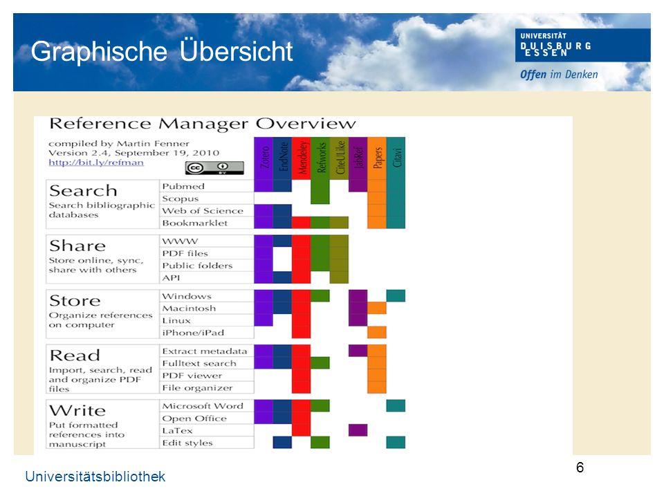 Universitätsbibliothek 6 Graphische Übersicht