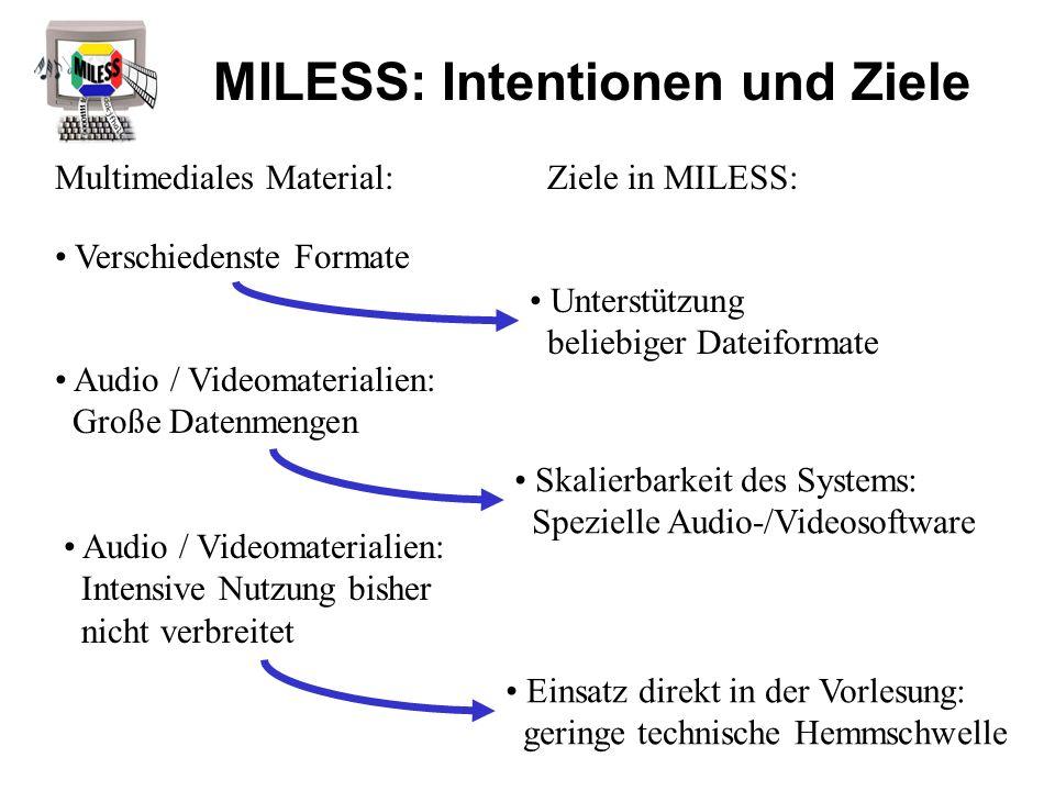 Verschiedenste Formate Multimediales Material:Ziele in MILESS: Unterstützung beliebiger Dateiformate MILESS: Intentionen und Ziele Audio / Videomateri