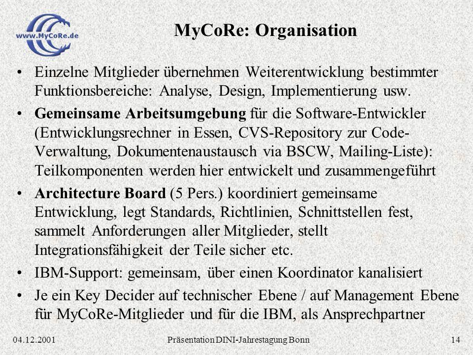 1404.12.2001Präsentation DINI-Jahrestagung Bonn Einzelne Mitglieder übernehmen Weiterentwicklung bestimmter Funktionsbereiche: Analyse, Design, Implementierung usw.