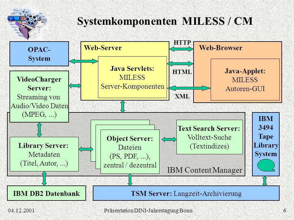 1704.12.2001Präsentation DINI-Jahrestagung Bonn MyCoRe: Eine wachsende Gemeinschaft Quelle: IBM Deutschland