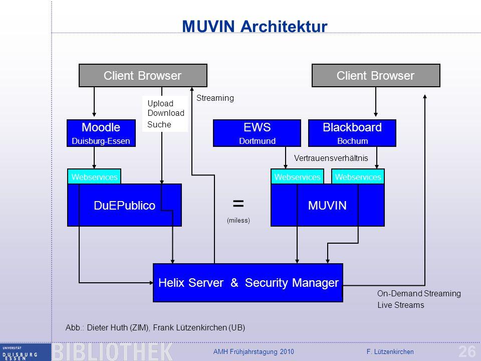 F. LützenkirchenAMH Frühjahrstagung 2010 MUVIN Architektur 26 Helix Server & Security Manager Moodle Duisburg-Essen Blackboard Bochum EWS Dortmund DuE