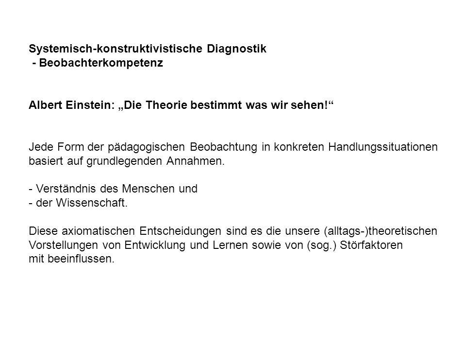 Systemisch-konstruktivistische Diagnostik - Beobachterkompetenz Albert Einstein: Die Theorie bestimmt was wir sehen! Jede Form der pädagogischen Beoba