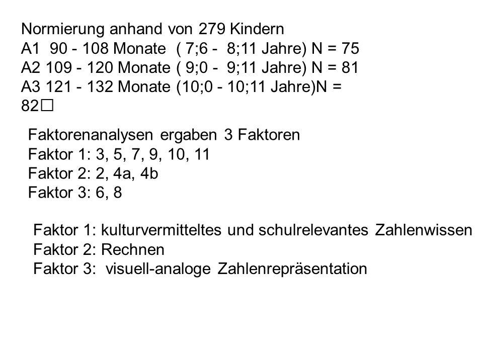 Normierung anhand von 279 Kindern A1 90 - 108 Monate ( 7;6 - 8;11 Jahre) N = 75 A2 109 - 120 Monate ( 9;0 - 9;11 Jahre) N = 81 A3 121 - 132 Monate (10