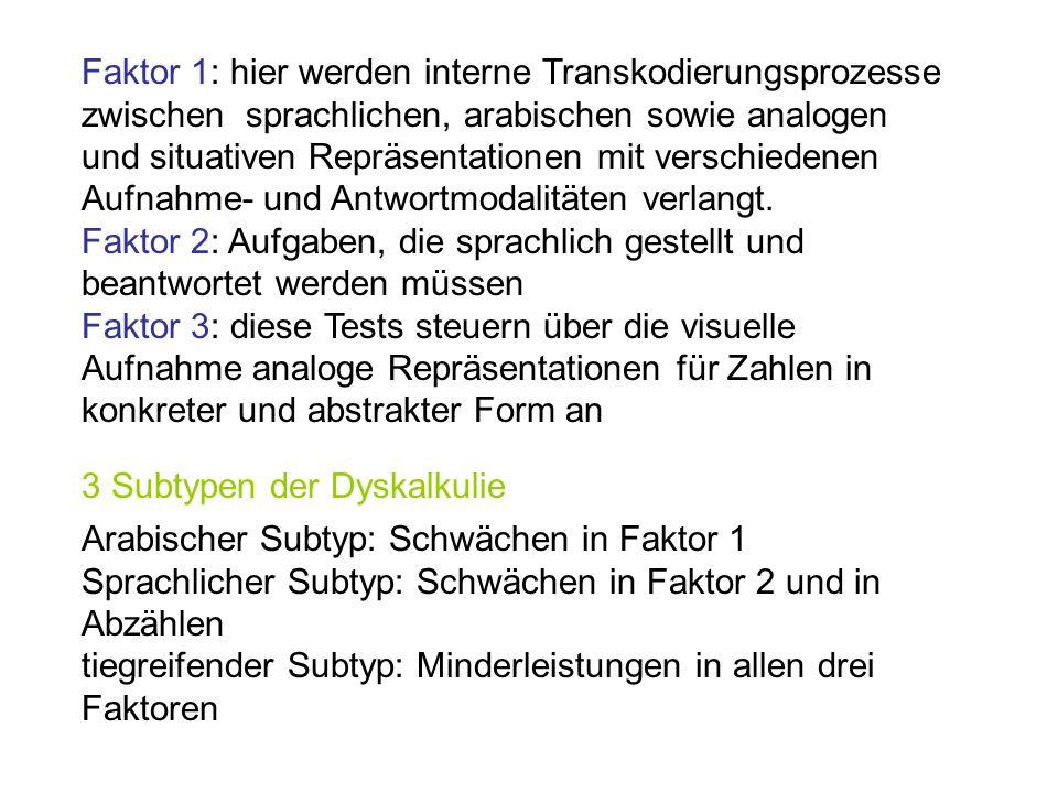 3 Subtypen der Dyskalkulie Arabischer Subtyp: Schwächen in Faktor 1 Sprachlicher Subtyp: Schwächen in Faktor 2 und in Abzählen tiegreifender Subtyp: M