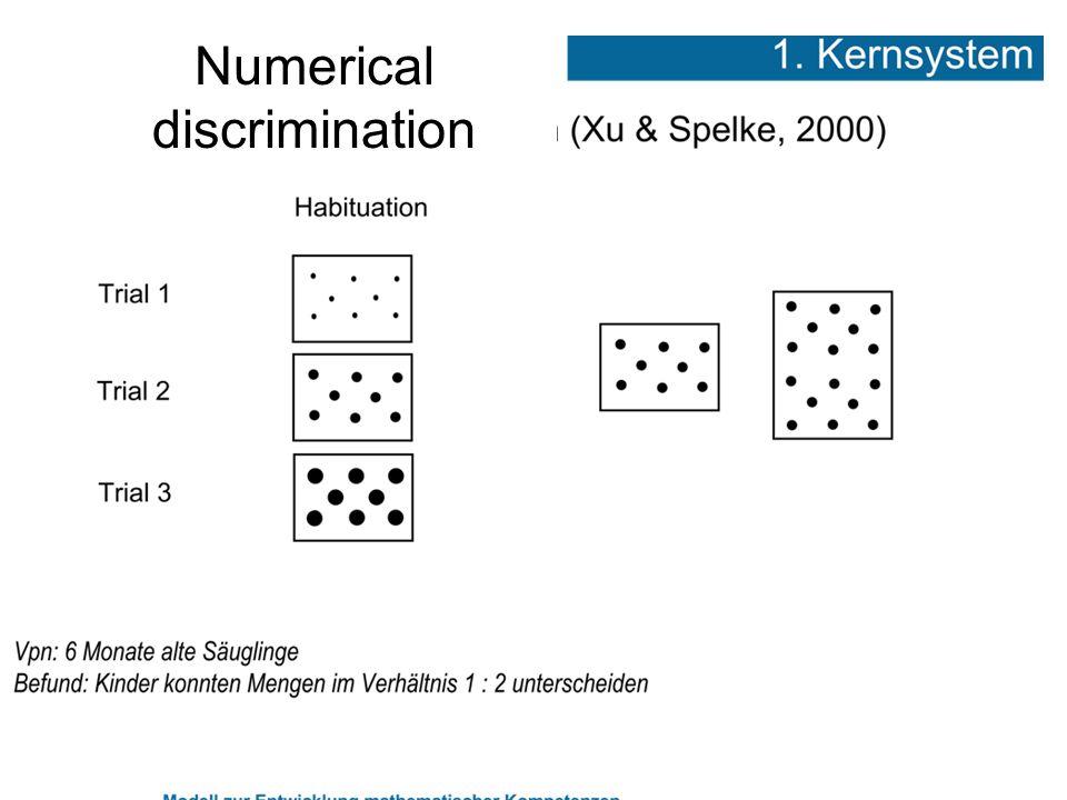 Numerical discrimination