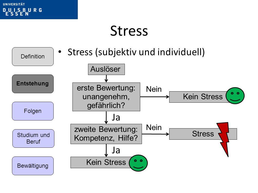 Stress Kognitionen – Abnahme der Konzentration und Aufmerksamkeit – Keine adäquaten Einschätzungen – Kreativität nimmt ab – Ablenkbarkeit nimmt zu – Kurz- und Langzeitgedächtnis werden schlechter – Reaktionsgeschwindigkeit nimmt ab – Fehlerhäufigkeit nimmt zu – Wahrnehmung verengt sich Entstehung Folgen Bewältigung Definition Studium und Beruf