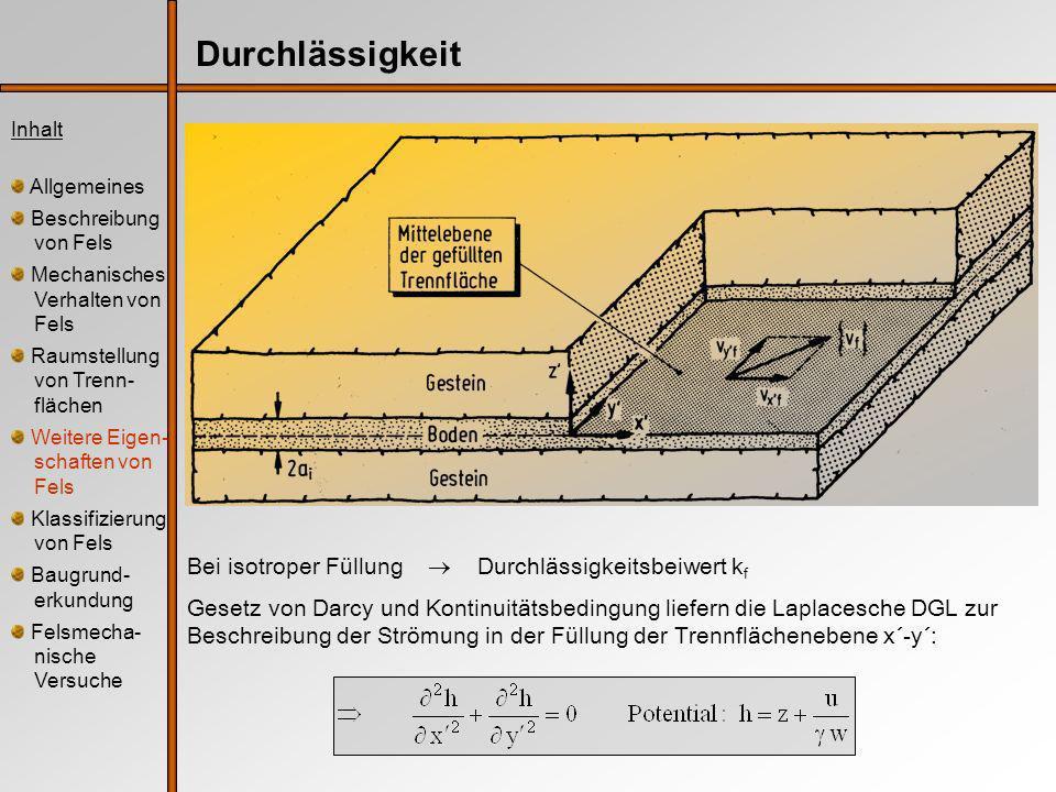 Inhalt Allgemeines Beschreibung von Fels Mechanisches Verhalten von Fels Raumstellung von Trenn- flächen Weitere Eigen- schaften von Fels Klassifizierung von Fels Baugrund- erkundung Felsmecha- nische Versuche Durchlässigkeit Bei isotroper Füllung Durchlässigkeitsbeiwert k f Gesetz von Darcy und Kontinuitätsbedingung liefern die Laplacesche DGL zur Beschreibung der Strömung in der Füllung der Trennflächenebene x´-y´: