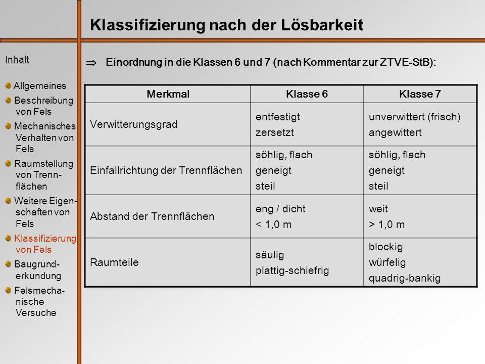 Einordnung in die Klassen 6 und 7 (nach Kommentar zur ZTVE-StB): Inhalt Allgemeines Beschreibung von Fels Mechanisches Verhalten von Fels Raumstellung