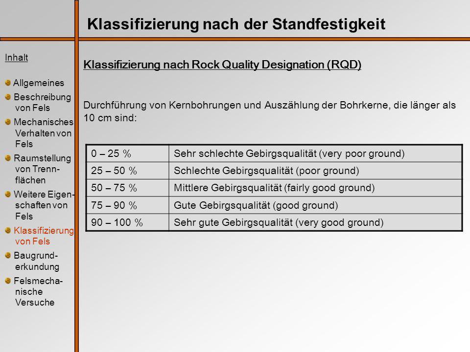 Inhalt Allgemeines Beschreibung von Fels Mechanisches Verhalten von Fels Raumstellung von Trenn- flächen Weitere Eigen- schaften von Fels Klassifizierung von Fels Baugrund- erkundung Felsmecha- nische Versuche Klassifizierung nach der Standfestigkeit Klassifizierung nach Rock Quality Designation (RQD) Durchführung von Kernbohrungen und Auszählung der Bohrkerne, die länger als 10 cm sind: 0 – 25 %Sehr schlechte Gebirgsqualität (very poor ground) 25 – 50 %Schlechte Gebirgsqualität (poor ground) 50 – 75 %Mittlere Gebirgsqualität (fairly good ground) 75 – 90 %Gute Gebirgsqualität (good ground) 90 – 100 %Sehr gute Gebirgsqualität (very good ground)