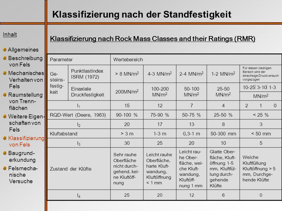 Inhalt Allgemeines Beschreibung von Fels Mechanisches Verhalten von Fels Raumstellung von Trenn- flächen Weitere Eigen- schaften von Fels Klassifizierung von Fels Baugrund- erkundung Felsmecha- nische Versuche Klassifizierung nach der Standfestigkeit Klassifizierung nach Rock Mass Classes and their Ratings (RMR) ParameterWertebereich Ge- steins- festig- keit Punktlastindex ISRM (1972) > 8 MN/m 2 4-3 MN/m 2 2-4 MN/m 2 1-2 MN/m 2 Für diesen niedrigen Bereich wird der einachsige Druckversuch vorgezogen Einaxiale Druckfestigkeit 200MN/m 2 100-200 MN/m 2 50-100 MN/m 2 25-50 MN/m 2 10-25 3-10 1-3 MN/m 2 l1l1 1512742 1 0 RQD-Wert (Deere, 1963)90-100 %75-90 %50-75 %25-50 %< 25 % l2l2 20171383 Kluftabstand> 3 m1-3 m0,3-1 m50-300 mm< 50 mm l3l3 302520105 Zustand der Klüfte Sehr rauhe Oberfläche nicht durch- gehend, kei- ne Kluftöff- nung Leicht rauhe Oberfläche, harte Kluft- wandung, Kluftöffnung < 1 mm Leicht rau- he Ober- fläche, wei- che Kluft- wandung, Kluftöff- nung 1 mm Glatte Ober- fläche, Kluft- öffnung 1-5 mm, Kluftfül- lung durch- gehende Klüfte Weiche Kluftfüllung Kluftöffnung > 5 mm, Durchge- hende Klüfte l4l4 25201260