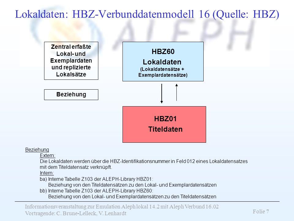 Informationsveranstaltung zur Emulation Aleph lokal 14.2 mit Aleph Verbund 16.02 Vortragende: C. Brune-Lelleck, V. Lenhardt Folie 7 Lokaldaten: HBZ-Ve