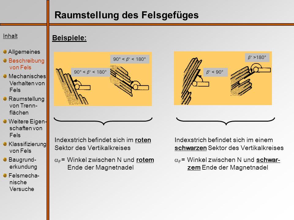 Raumstellung des Felsgefüges Beispiele: Inhalt Allgemeines Beschreibung von Fels Mechanisches Verhalten von Fels Raumstellung von Trenn- flächen Weite