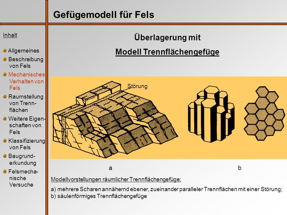 Gefügemodell für Fels Überlagerung mit Modell Trennflächengefüge Inhalt Allgemeines Beschreibung von Fels Mechanisches Verhalten von Fels Raumstellung
