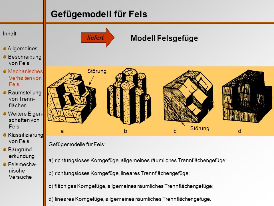 Modell Felsgefüge Gefügemodell für Fels Inhalt Allgemeines Beschreibung von Fels Mechanisches Verhalten von Fels Raumstellung von Trenn- flächen Weite