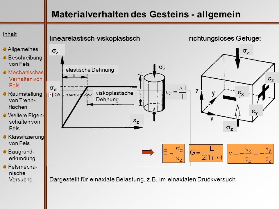 Materialverhalten des Gesteins - allgemein linearelastisch-viskoplastischrichtungsloses Gefüge: Dargestellt für einaxiale Belastung, z.B. im einaxiale