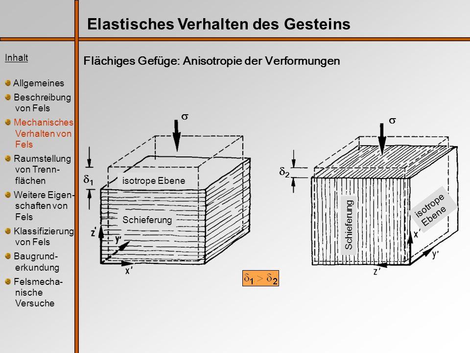Elastisches Verhalten des Gesteins Flächiges Gefüge: Anisotropie der Verformungen Inhalt Allgemeines Beschreibung von Fels Mechanisches Verhalten von