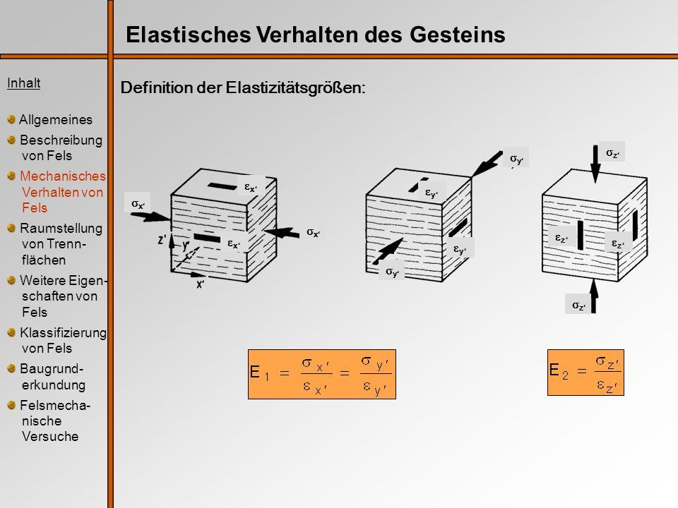 Elastisches Verhalten des Gesteins Definition der Elastizitätsgrößen: Inhalt Allgemeines Beschreibung von Fels Mechanisches Verhalten von Fels Raumste