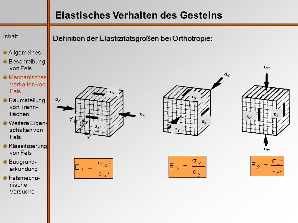 Elastisches Verhalten des Gesteins Definition der Elastizitätsgrößen bei Orthotropie: Inhalt Allgemeines Beschreibung von Fels Mechanisches Verhalten