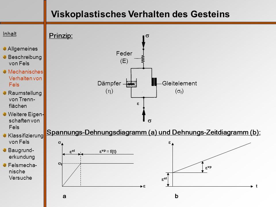 Viskoplastisches Verhalten des Gesteins Prinzip: Spannungs-Dehnungsdiagramm (a) und Dehnungs-Zeitdiagramm (b): Inhalt Allgemeines Beschreibung von Fel