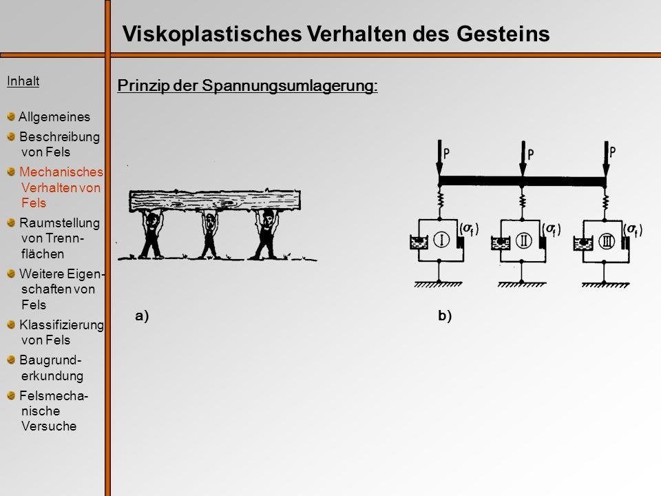 Prinzip der Spannungsumlagerung: Inhalt Allgemeines Beschreibung von Fels Mechanisches Verhalten von Fels Raumstellung von Trenn- flächen Weitere Eige