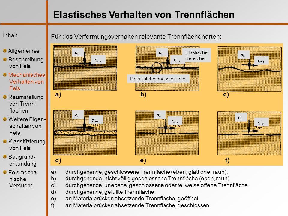 Elastisches Verhalten von Trennflächen Für das Verformungsverhalten relevante Trennflächenarten: a)durchgehende, geschlossene Trennfläche (eben, glatt