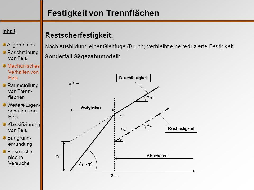 Restscherfestigkeit: Nach Ausbildung einer Gleitfuge (Bruch) verbleibt eine reduzierte Festigkeit. Sonderfall Sägezahnmodell: Inhalt Allgemeines Besch