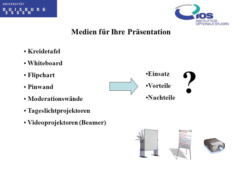 Kreidetafel Whiteboard Flipchart Pinwand Moderationswände Tageslichtprojektoren Videoprojektoren (Beamer) Medien für Ihre Präsentation Einsatz Vorteile Nachteile ?