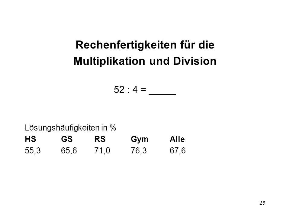 25 Rechenfertigkeiten für die Multiplikation und Division 52 : 4 = _____ Lösungshäufigkeiten in % HSGSRSGymAlle 55,365,671,076,367,6