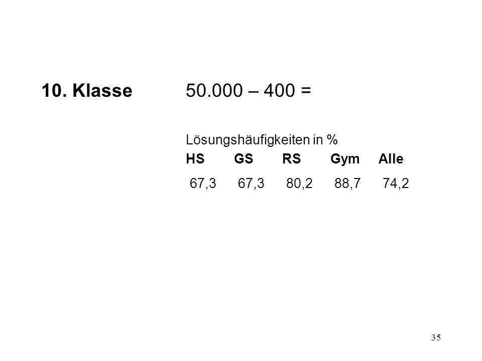 35 10. Klasse50.000 – 400 = Lösungshäufigkeiten in % HSGSRSGymAlle 67,367,380,288,774,2