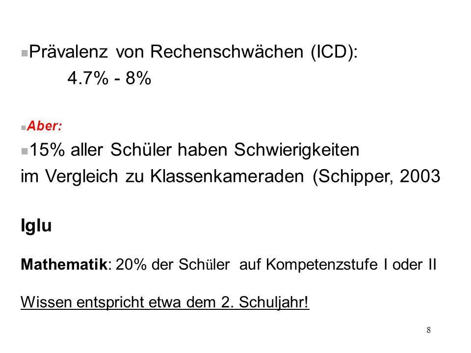 8 Prävalenz von Rechenschwächen (ICD): 4.7% - 8% Aber: 15% aller Schüler haben Schwierigkeiten im Vergleich zu Klassenkameraden (Schipper, 2003 Iglu M