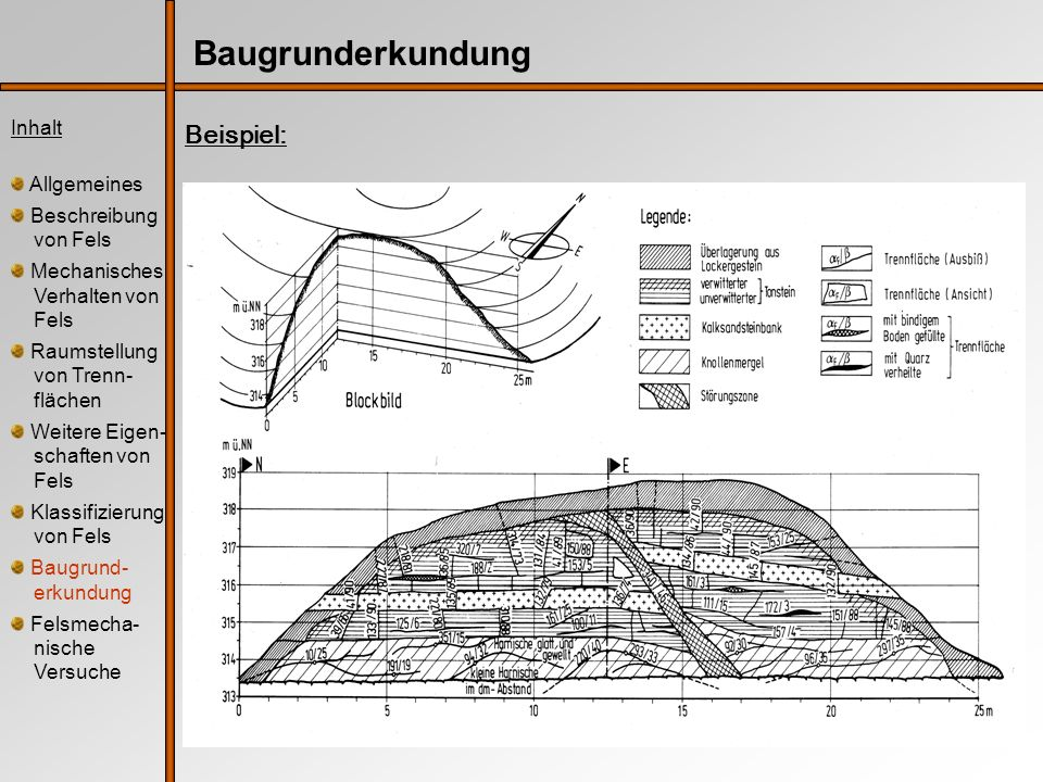 Inhalt Allgemeines Beschreibung von Fels Mechanisches Verhalten von Fels Raumstellung von Trenn- flächen Weitere Eigen- schaften von Fels Klassifizierung von Fels Baugrund- erkundung Felsmecha- nische Versuche Versuche zur Festigkeit Spaltversuch indirekter Zugversuch kreiszylindrische Proben werden entlang zweier gegenüberliegender Ausschnitte aus der Mantelfläche mit gleichmäßig verteilter radialer Normal- spannung belastet (a): hohe Druckspannungen entlang der Mantellinie, aber gleichmäßige Zug- spannungen entlang Durchmesser (b) Bildung eines Zugrisses ausgehend von Probenmitte (c), um ebenen Spannungszustand in Querschnittsebene zu er- zielen gleichmäßig verteilte radiale Normalspannung