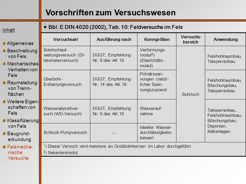VersuchsartAusführung nachKenngrößen Versuchs- bereich Anwendung Bohrlochauf- weitungsversuch (Di- latometerversuch) DGGT, Empfehlung Nr. 8 des AK 19