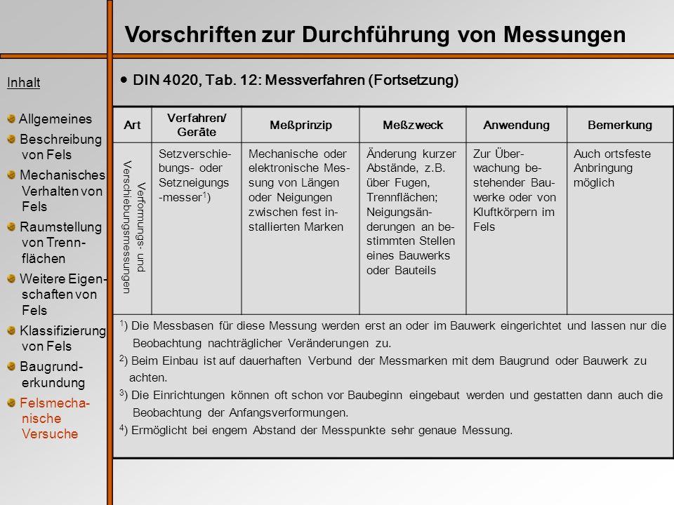 Art Verfahren/ Geräte MeßprinzipMeßzweckAnwendungBemerkung Setzverschie- bungs- oder Setzneigungs -messer 1 ) Mechanische oder elektronische Mes- sung