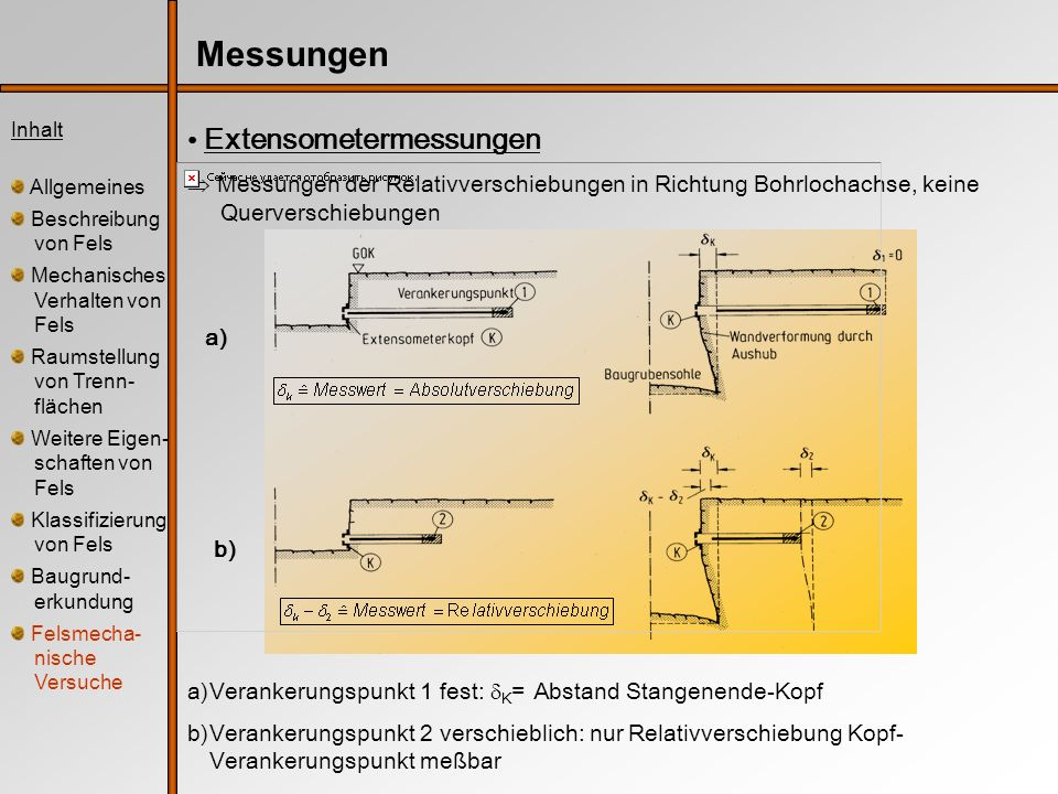 Inhalt Allgemeines Beschreibung von Fels Mechanisches Verhalten von Fels Raumstellung von Trenn- flächen Weitere Eigen- schaften von Fels Klassifizierung von Fels Baugrund- erkundung Felsmecha- nische Versuche Messungen Extensometermessungen Messungen der Relativverschiebungen in Richtung Bohrlochachse, keine Querverschiebungen a)Verankerungspunkt 1 fest: K = Abstand Stangenende-Kopf b)Verankerungspunkt 2 verschieblich: nur Relativverschiebung Kopf- Verankerungspunkt meßbar a) b)