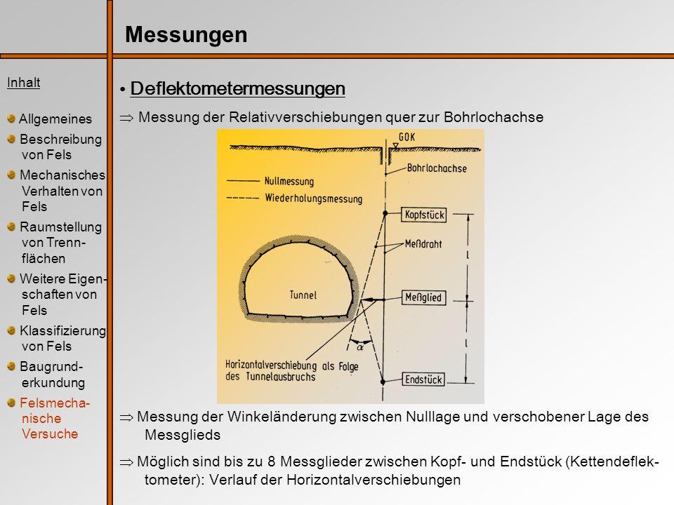 Inhalt Allgemeines Beschreibung von Fels Mechanisches Verhalten von Fels Raumstellung von Trenn- flächen Weitere Eigen- schaften von Fels Klassifizierung von Fels Baugrund- erkundung Felsmecha- nische Versuche Messungen Deflektometermessungen Messung der Relativverschiebungen quer zur Bohrlochachse Messung der Winkeländerung zwischen Nulllage und verschobener Lage des Messglieds Möglich sind bis zu 8 Messglieder zwischen Kopf- und Endstück (Kettendeflek- tometer): Verlauf der Horizontalverschiebungen