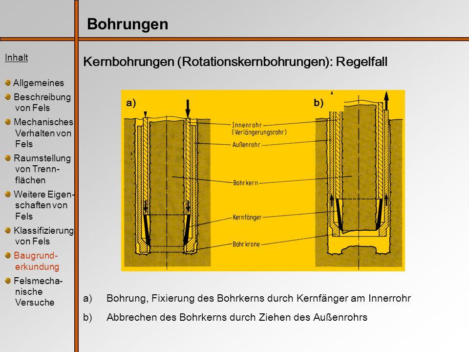 Inhalt Allgemeines Beschreibung von Fels Mechanisches Verhalten von Fels Raumstellung von Trenn- flächen Weitere Eigen- schaften von Fels Klassifizierung von Fels Baugrund- erkundung Felsmecha- nische Versuche Bohrungen Gewöhnliche Bohrkerne lassen nur Aussagen über Fallwinkel und Abstände der Trennflächen zu, mit orientierten Kernen kann auch der Streichwinkel be- stimmt werden: a)Herstellung des orientierten Kerns b)Streich- und Fallwinkel des Kerns c)Messung des Fallwinkels d)Messung des Streichwinkels a) b) c) d)