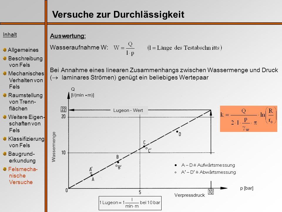 Inhalt Allgemeines Beschreibung von Fels Mechanisches Verhalten von Fels Raumstellung von Trenn- flächen Weitere Eigen- schaften von Fels Klassifizierung von Fels Baugrund- erkundung Felsmecha- nische Versuche Versuche zur Durchlässigkeit Auswertung: Wasseraufnahme W: Bei Annahme eines linearen Zusammenhangs zwischen Wassermenge und Druck ( laminares Strömen) genügt ein beliebiges Wertepaar Lugeon - Wert Q [l/(min m)] Wassermenge p [bar] Verpressdruck