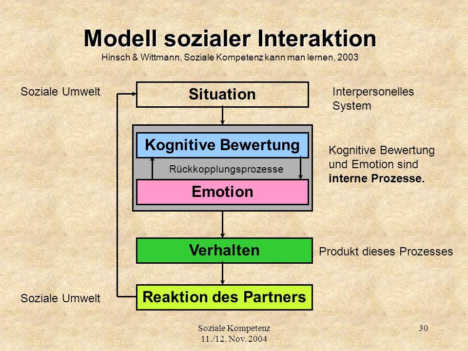 Soziale Kompetenz 11./12. Nov. 2004 30 Modell sozialer Interaktion Modell sozialer Interaktion Hinsch & Wittmann, Soziale Kompetenz kann man lernen, 2