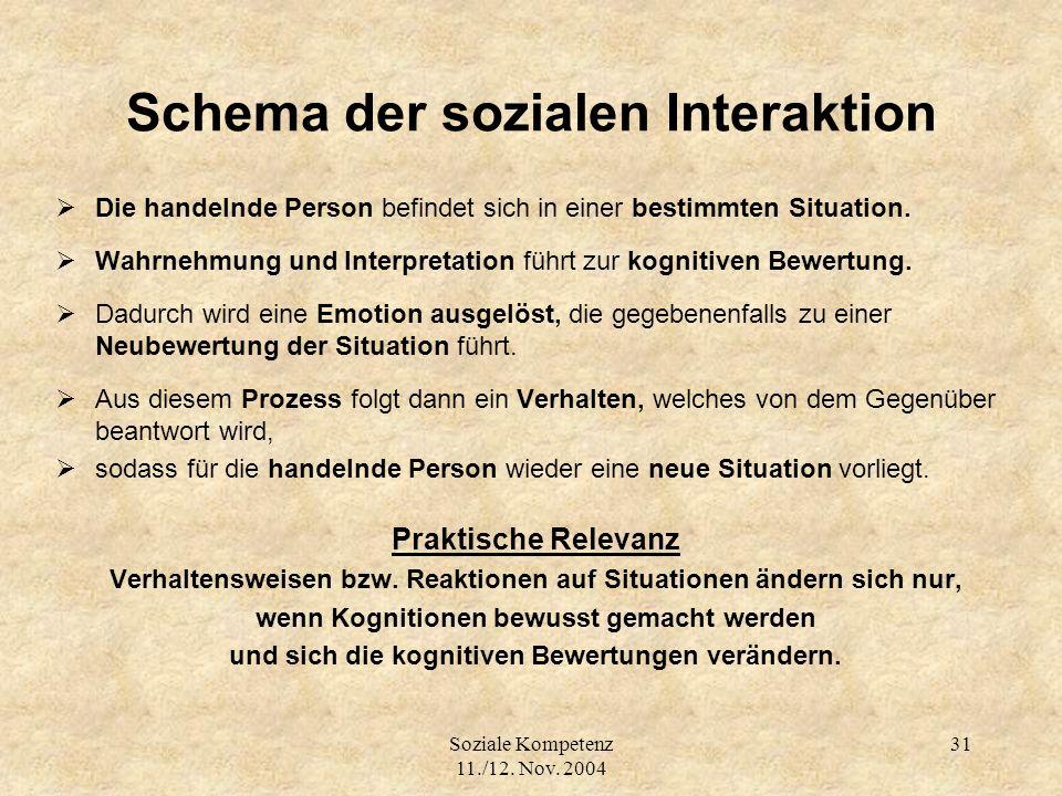 Soziale Kompetenz 11./12. Nov. 2004 31 Schema der sozialen Interaktion Die handelnde Person befindet sich in einer bestimmten Situation. Wahrnehmung u
