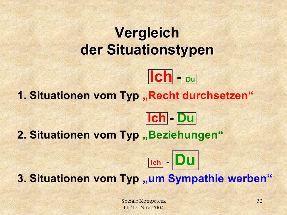 Soziale Kompetenz 11./12. Nov. 2004 32 Vergleich der Situationstypen Ich - Du 1. Situationen vom Typ Recht durchsetzen Ich - Du 2. Situationen vom Typ