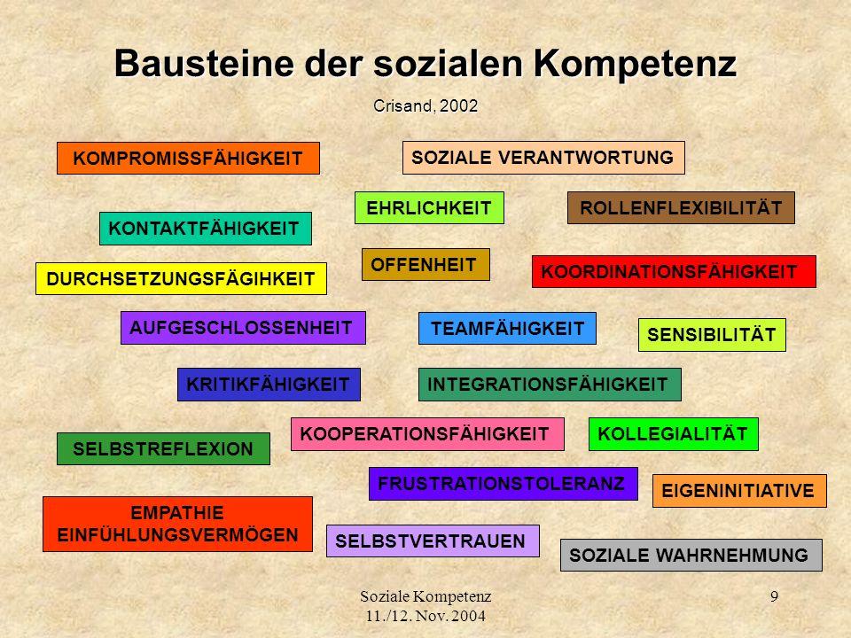 Soziale Kompetenz 11./12. Nov. 2004 9 Bausteine der sozialen Kompetenz Crisand, 2002 OFFENHEIT EMPATHIE EINFÜHLUNGSVERMÖGEN SELBSTVERTRAUEN TEAMFÄHIGK